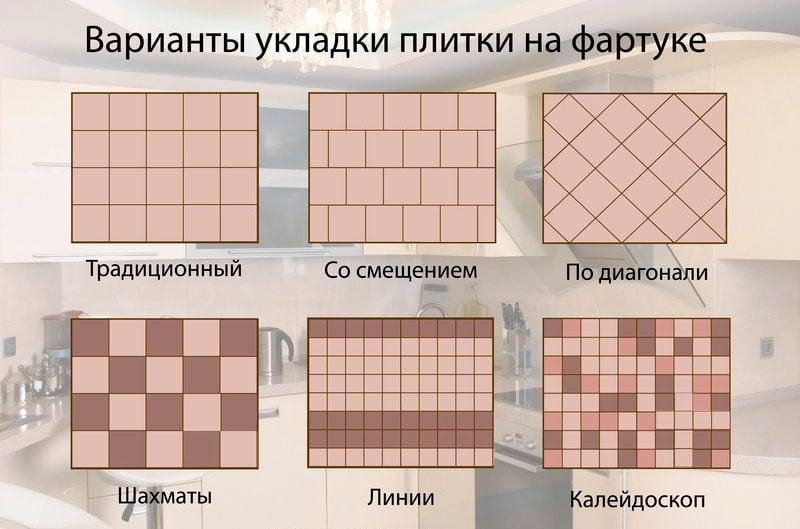 Варианты раскладки плитки для фартука