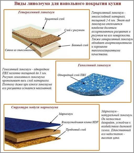 Востребованность данного напольного покрытия объясняется износоустойчивостью, доступностью