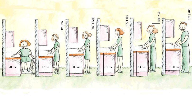Размер кухонного фартука на кухне - его высота и ширина