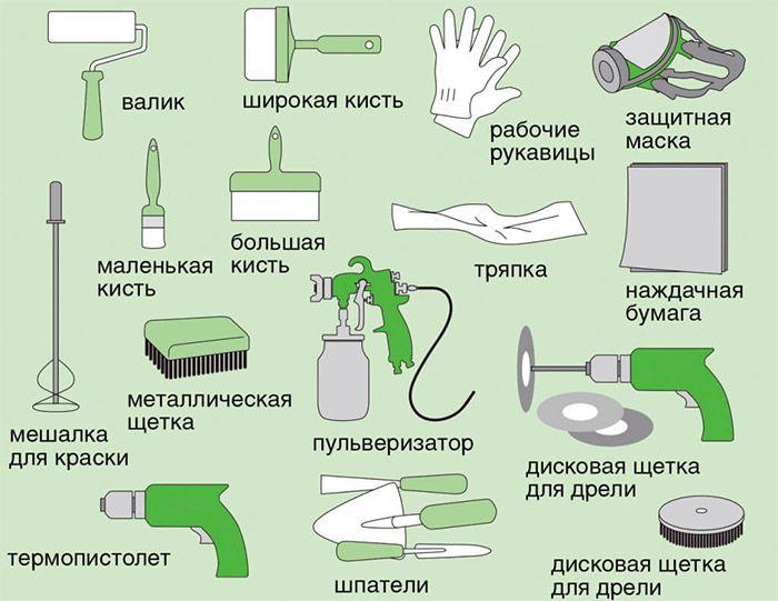 Инструменты для окрашивания
