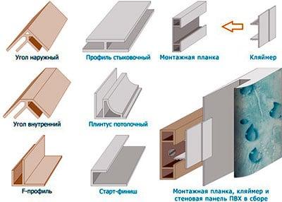Как монтировать стеновые панели