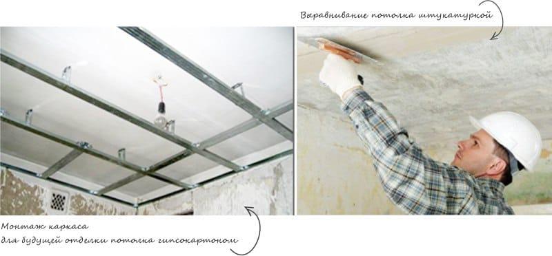 При помощи гипсокартона можно создавать оригинальные конструкции и устранить неровности поверхности