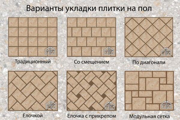Сложные варианты укладки плитки лучше доверить професианалу
