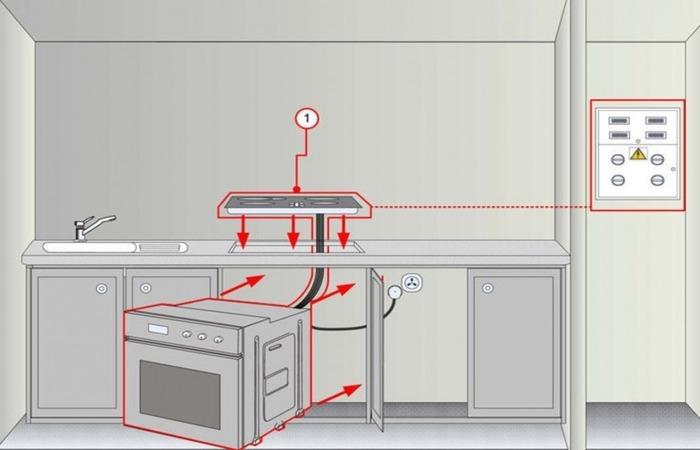 Подключение варочной панели и духовки