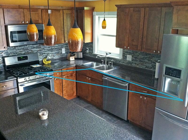 Таким способом удается минимизировать рабочий треугольник, определить удобную траекторию движения, оборудовать обеденное место