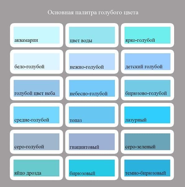 Основная палитра голубых оттенков