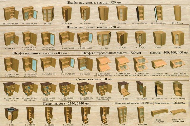 Разновидности шкафов для кухонного гарнитура