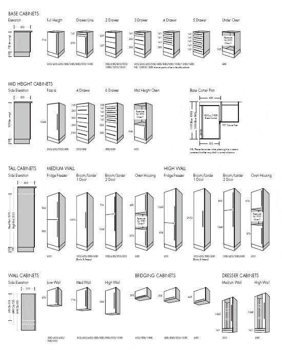 Напольные кухонные модули