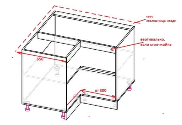 Размеры кухонных шкафов - глубина,ширина,высота модулей