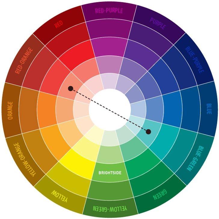 Пример расположения контрастных расцветок на цветовом круге