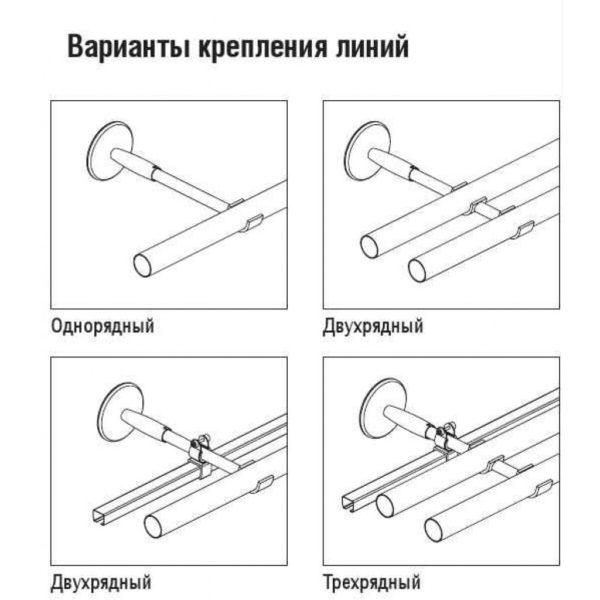 Карниз для штор в интерьере кухни - как замерить и прикрепить