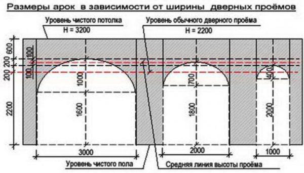 Детали из гипсокартона вырезаются по шаблону с выверенными размерами