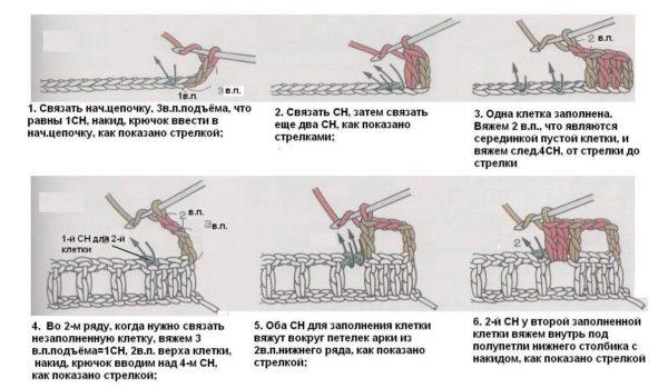 филейная техника вязания