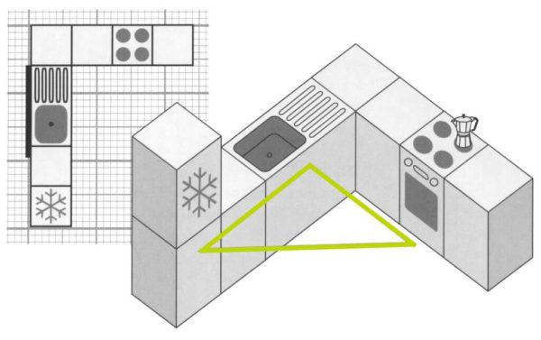Схема рабочего треугольника