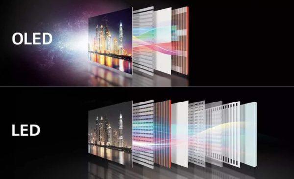 Строение OLED и LED экрана телевизора
