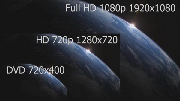 Сравнение разных разрешений экрана телевизора