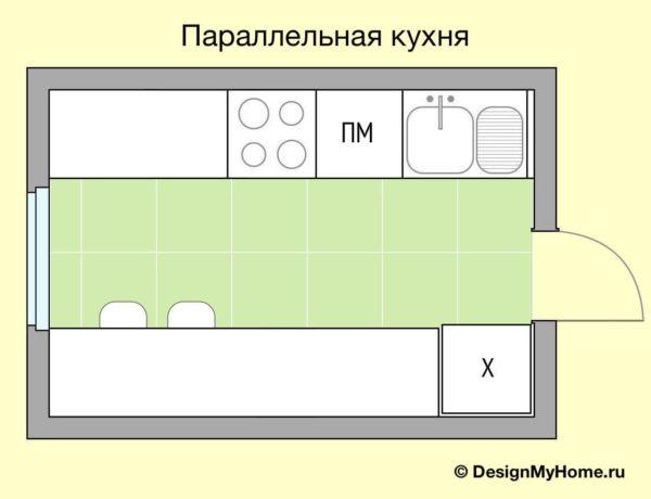 Пример схемы параллельного гарнитура