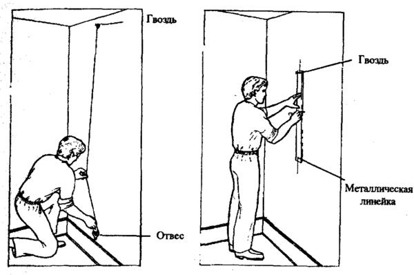 Откуда начинать клеить обои на кухне - пошаговая инструкция поклейки