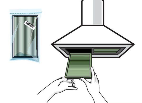 Как почистить вытяжку на кухне - 22 способа отмыть жир в домашних условиях