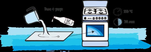 Как помыть духовку внутри от жира и застарелых загрязнений в домашних условиях