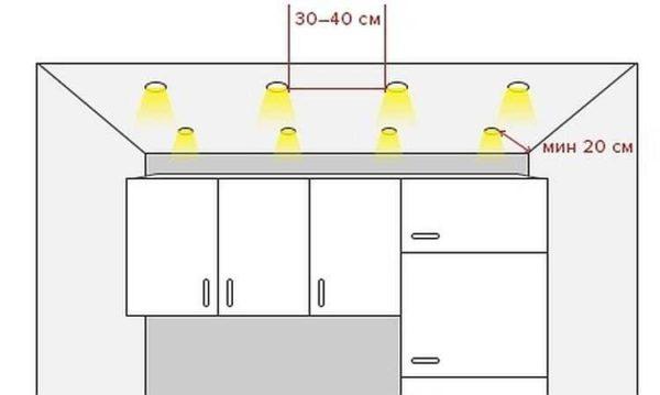 Варианты расположения светильников на натяжном потолке в кухне - схемы размещения
