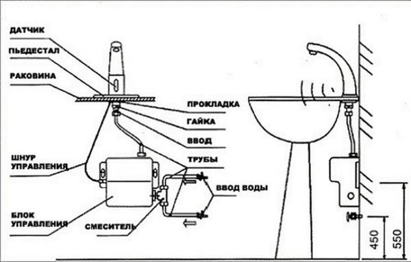 Из чего состоит смеситель для кухни - схема и устройство крана
